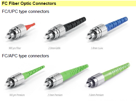 FC Fiber Optic Connectors