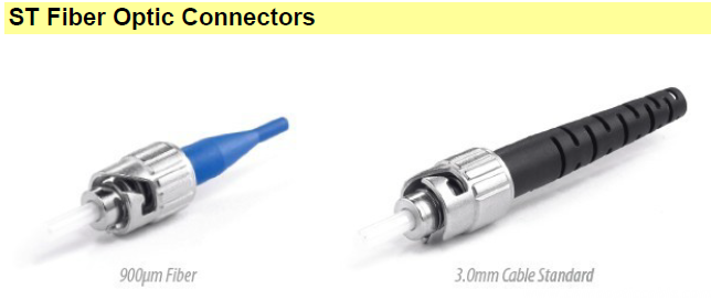 ST Fiber Optic Connectors